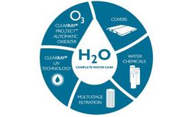 higiena-vode-ikona-jacuzzi